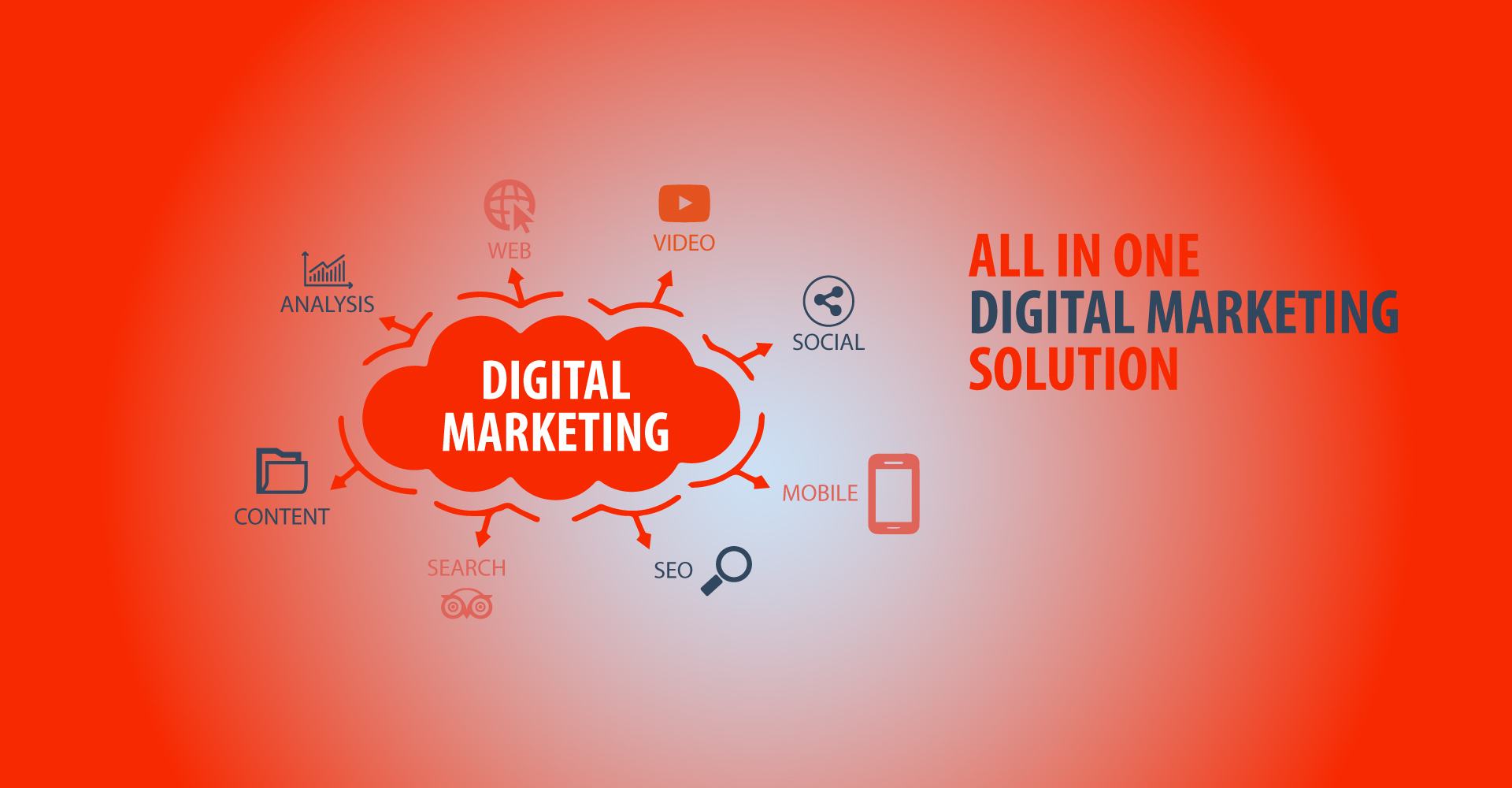 All in one Digital Marketing solution