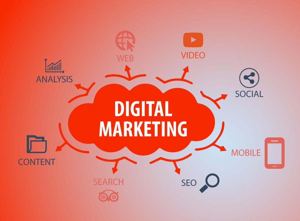 All in one Digital Marketing solution