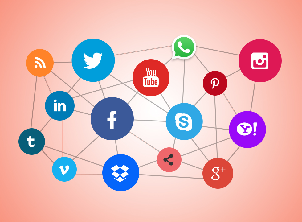 Unbeatable social media marketing and management